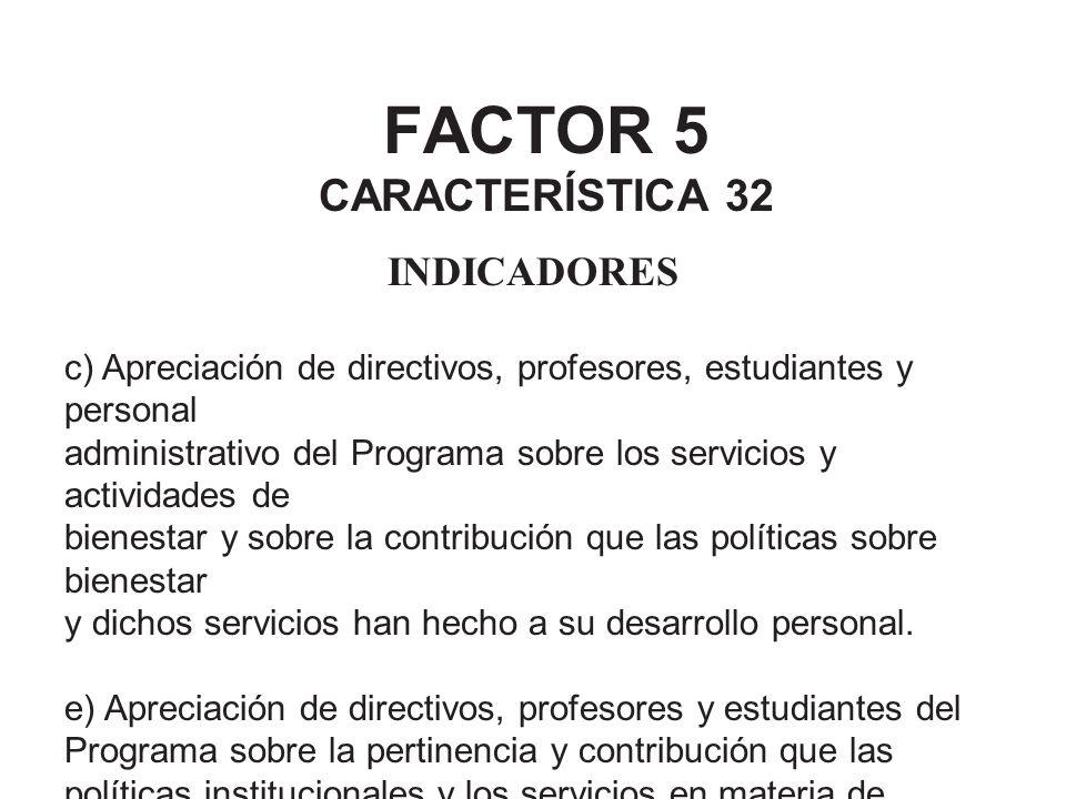 FACTOR 5 CARACTERÍSTICA 32 INDICADORES c) Apreciación de directivos, profesores, estudiantes y personal administrativo del Programa sobre los servicio