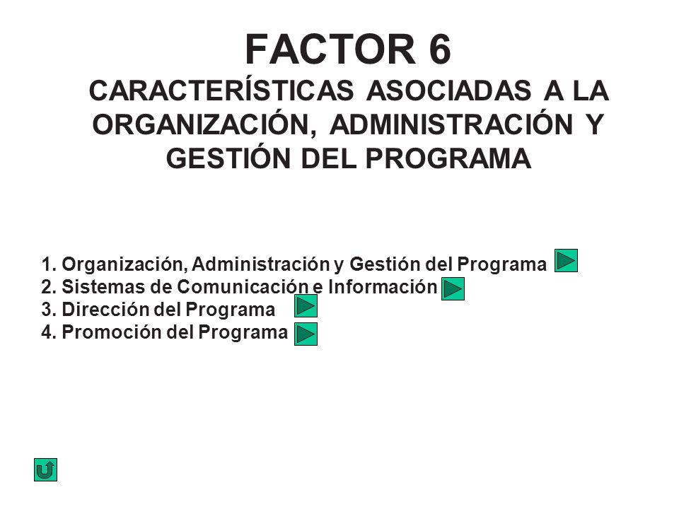 FACTOR 6 CARACTERÍSTICAS ASOCIADAS A LA ORGANIZACIÓN, ADMINISTRACIÓN Y GESTIÓN DEL PROGRAMA 1. Organización, Administración y Gestión del Programa 2.