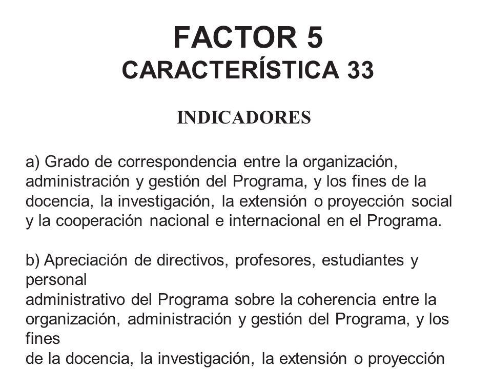 FACTOR 5 CARACTERÍSTICA 33 INDICADORES a) Grado de correspondencia entre la organización, administración y gestión del Programa, y los fines de la doc