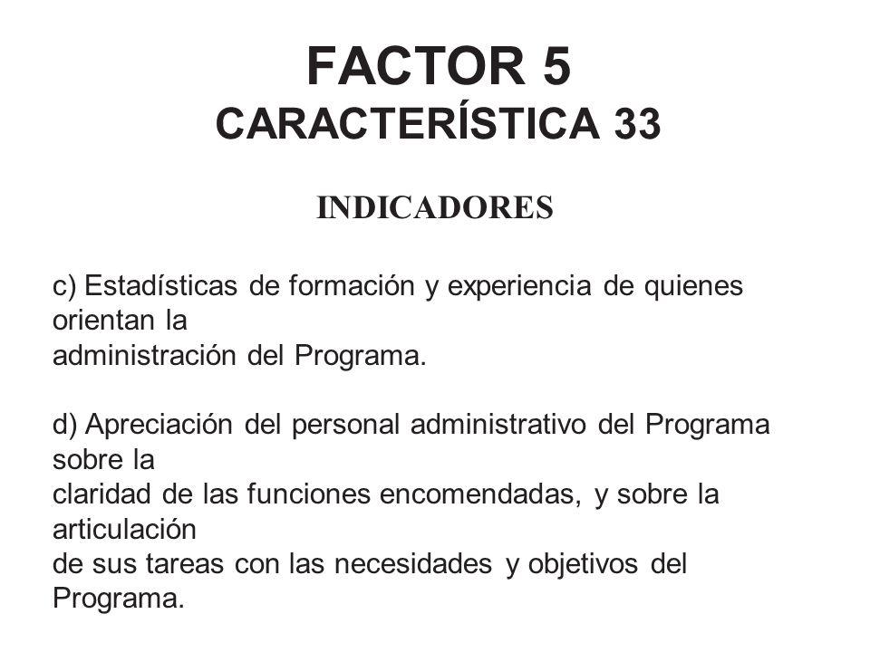 FACTOR 5 CARACTERÍSTICA 33 INDICADORES c) Estadísticas de formación y experiencia de quienes orientan la administración del Programa. d) Apreciación d