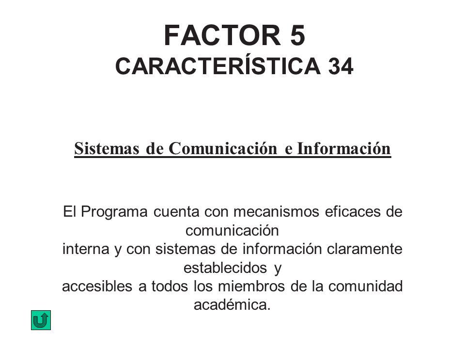 FACTOR 5 CARACTERÍSTICA 34 Sistemas de Comunicación e Información El Programa cuenta con mecanismos eficaces de comunicación interna y con sistemas de