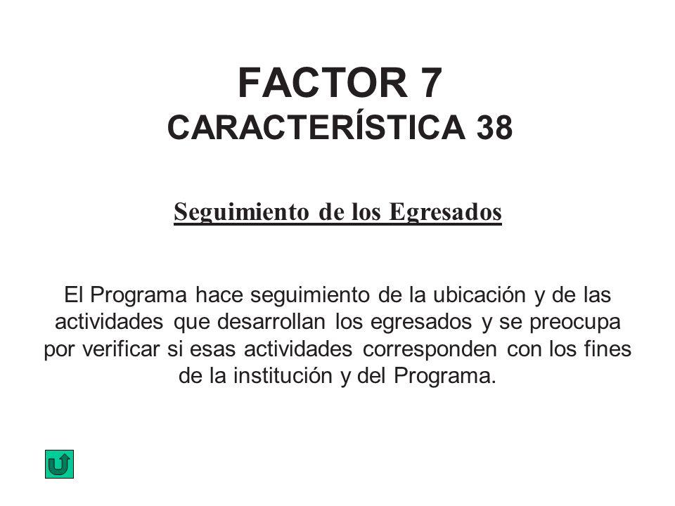 FACTOR 7 CARACTERÍSTICA 38 Seguimiento de los Egresados El Programa hace seguimiento de la ubicación y de las actividades que desarrollan los egresado