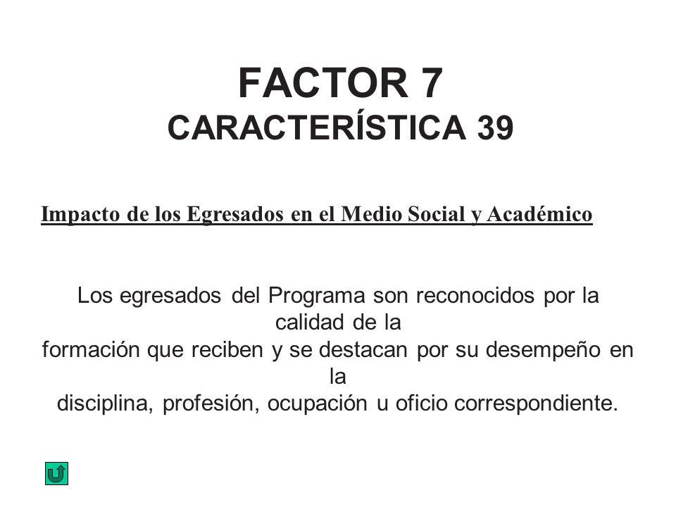 FACTOR 7 CARACTERÍSTICA 39 Impacto de los Egresados en el Medio Social y Académico Los egresados del Programa son reconocidos por la calidad de la for