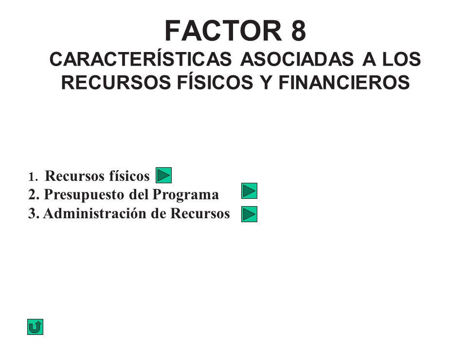 FACTOR 8 CARACTERÍSTICAS ASOCIADAS A LOS RECURSOS FÍSICOS Y FINANCIEROS 1. Recursos físicos 2. Presupuesto del Programa 3. Administración de Recursos