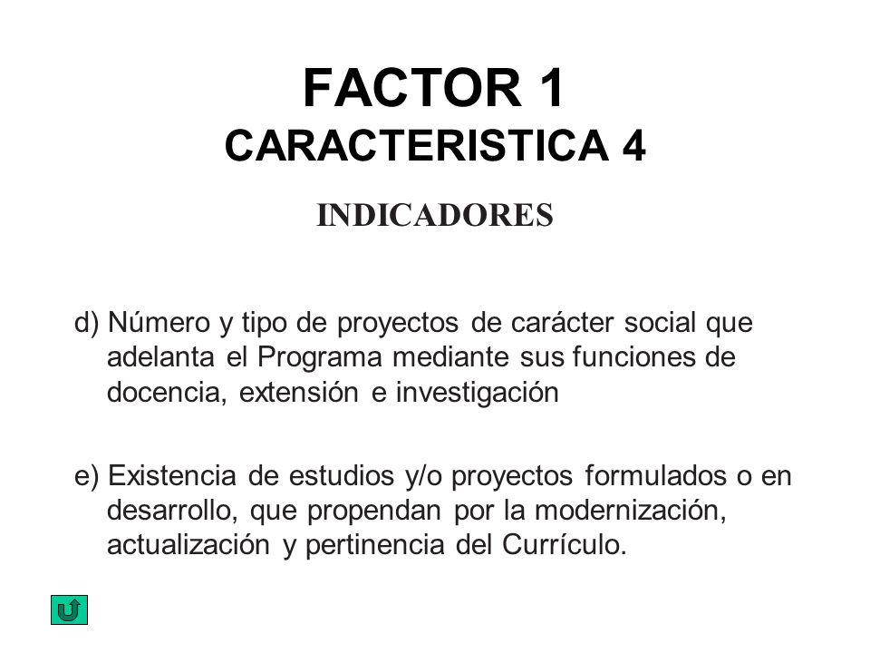 FACTOR 1 CARACTERISTICA 4 INDICADORES d) Número y tipo de proyectos de carácter social que adelanta el Programa mediante sus funciones de docencia, ex