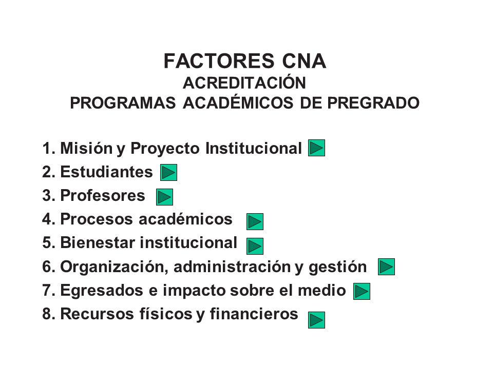 FACTORES CNA ACREDITACIÓN PROGRAMAS ACADÉMICOS DE PREGRADO 1. Misión y Proyecto Institucional 2. Estudiantes 3. Profesores 4. Procesos académicos 5. B