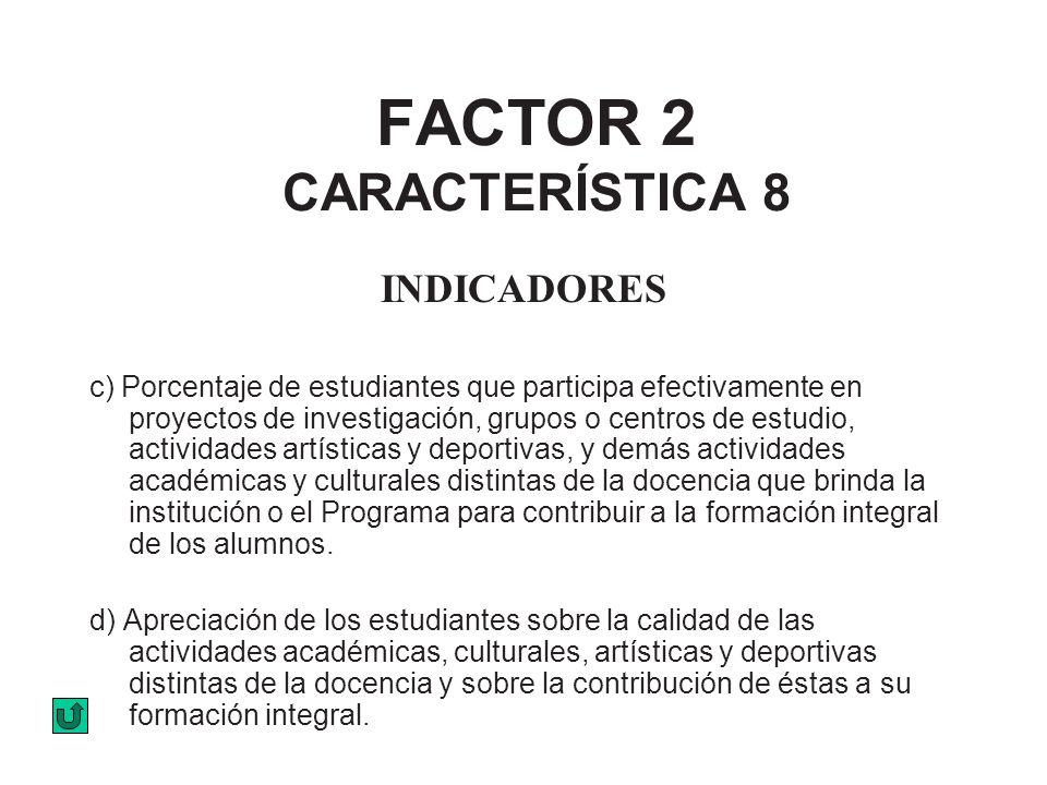 FACTOR 2 CARACTERÍSTICA 8 INDICADORES c) Porcentaje de estudiantes que participa efectivamente en proyectos de investigación, grupos o centros de estu