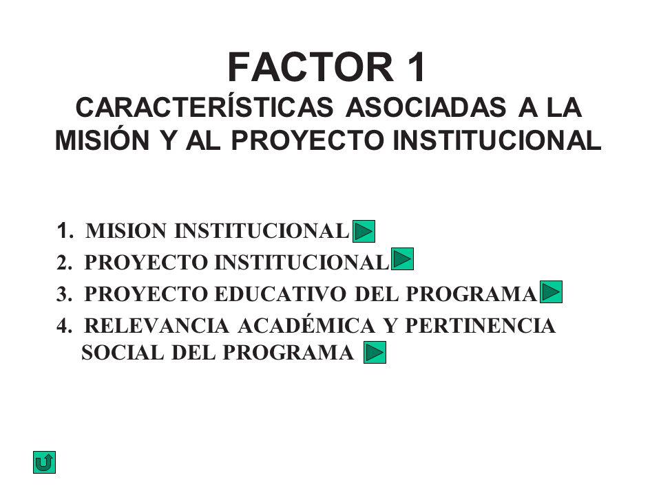 FACTOR 1 CARACTERÍSTICAS ASOCIADAS A LA MISIÓN Y AL PROYECTO INSTITUCIONAL 1. MISION INSTITUCIONAL 2. PROYECTO INSTITUCIONAL 3. PROYECTO EDUCATIVO DEL