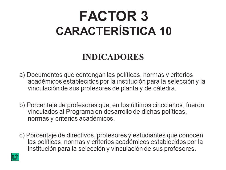 FACTOR 3 CARACTERÍSTICA 10 INDICADORES a) Documentos que contengan las políticas, normas y criterios académicos establecidos por la institución para l