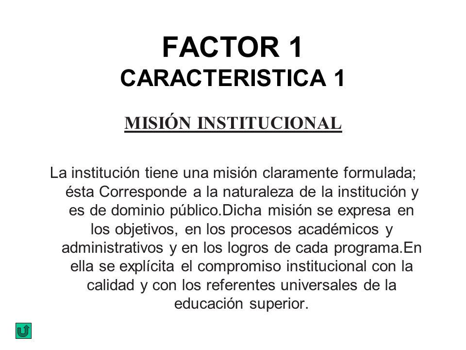 FACTOR 1 CARACTERISTICA 1 MISIÓN INSTITUCIONAL La institución tiene una misión claramente formulada; ésta Corresponde a la naturaleza de la institució