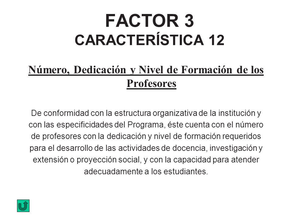 FACTOR 3 CARACTERÍSTICA 12 Número, Dedicación y Nivel de Formación de los Profesores De conformidad con la estructura organizativa de la institución y