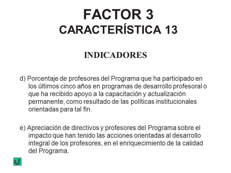 FACTOR 3 CARACTERÍSTICA 13 INDICADORES d) Porcentaje de profesores del Programa que ha participado en los últimos cinco años en programas de desarroll