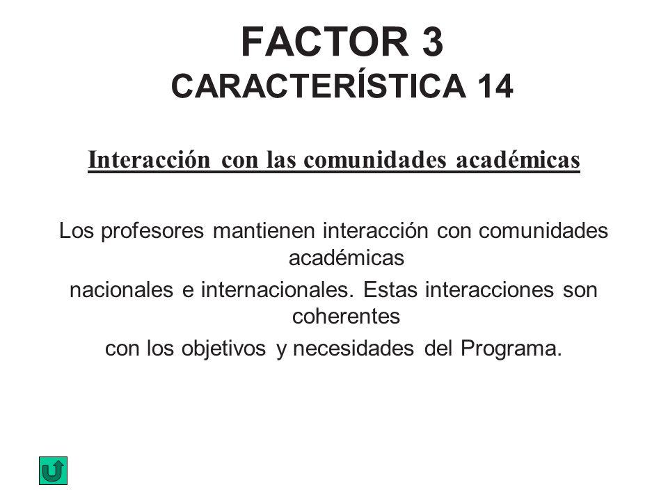 FACTOR 3 CARACTERÍSTICA 14 Interacción con las comunidades académicas Los profesores mantienen interacción con comunidades académicas nacionales e int
