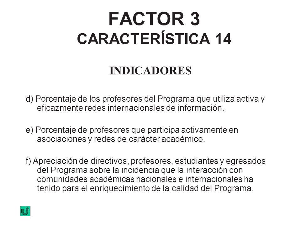 FACTOR 3 CARACTERÍSTICA 14 INDICADORES d) Porcentaje de los profesores del Programa que utiliza activa y eficazmente redes internacionales de informac