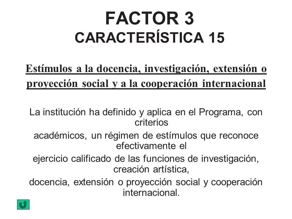 FACTOR 3 CARACTERÍSTICA 15 Estímulos a la docencia, investigación, extensión o proyección social y a la cooperación internacional La institución ha de