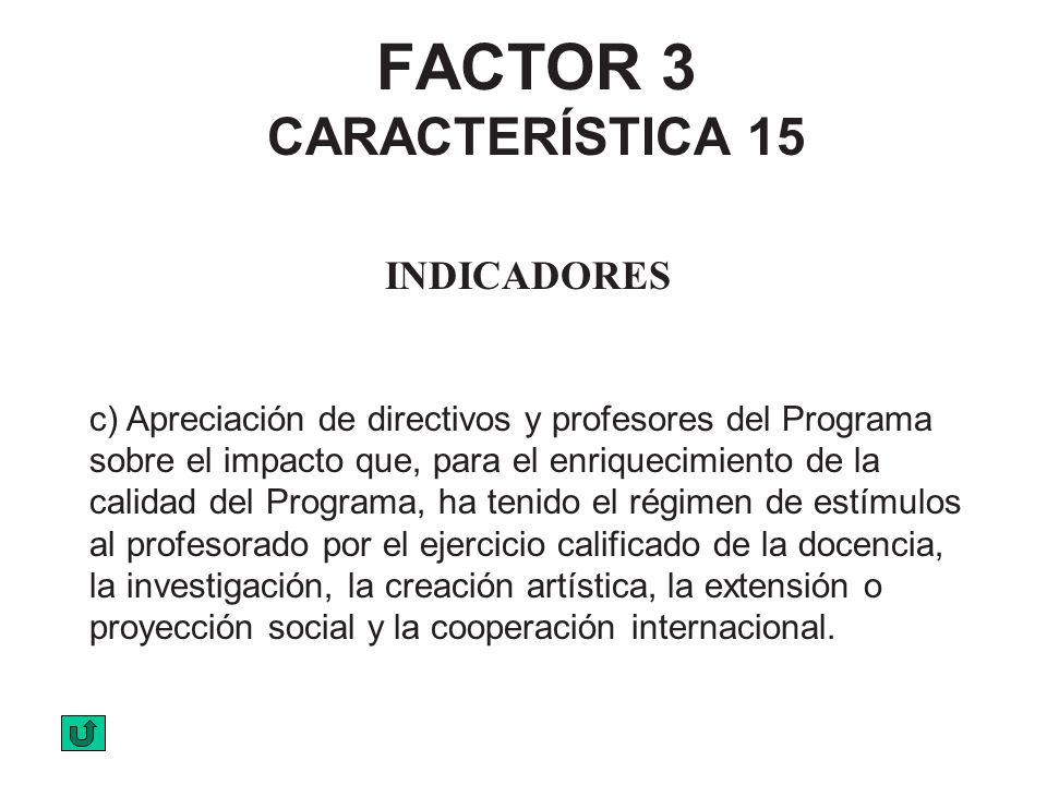 FACTOR 3 CARACTERÍSTICA 15 INDICADORES c) Apreciación de directivos y profesores del Programa sobre el impacto que, para el enriquecimiento de la cali