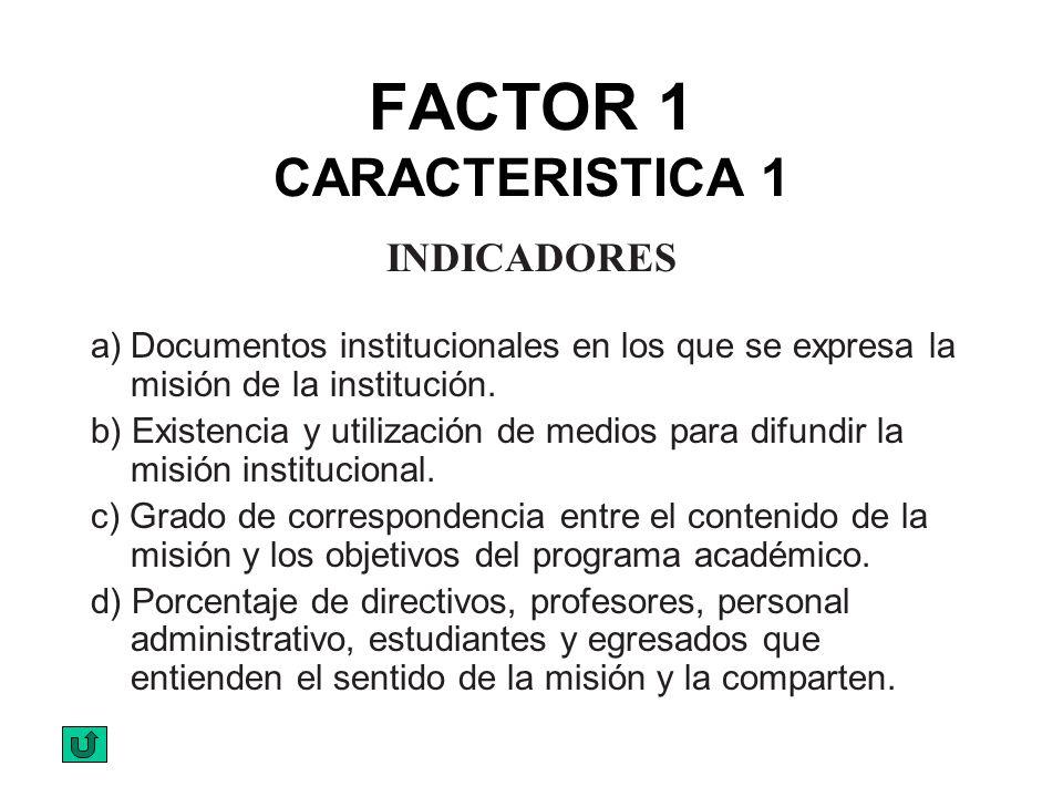 FACTOR 1 CARACTERISTICA 1 INDICADORES a)Documentos institucionales en los que se expresa la misión de la institución. b) Existencia y utilización de m