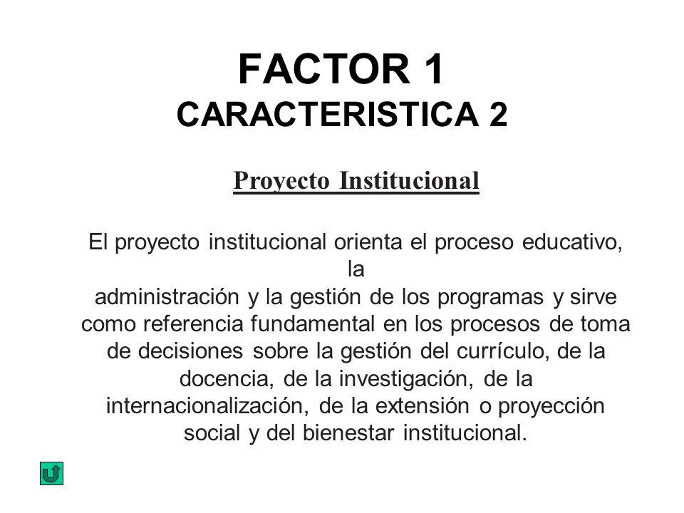 FACTOR 1 CARACTERISTICA 2 Proyecto Institucional El proyecto institucional orienta el proceso educativo, la administración y la gestión de los program