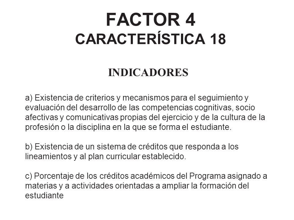FACTOR 4 CARACTERÍSTICA 18 INDICADORES a) Existencia de criterios y mecanismos para el seguimiento y evaluación del desarrollo de las competencias cog