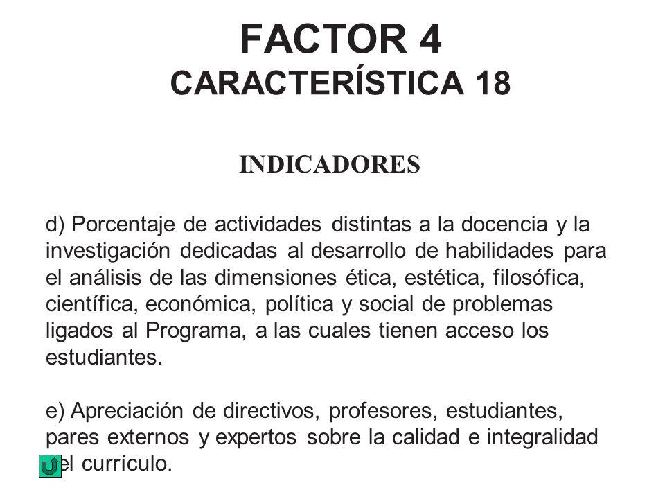 FACTOR 4 CARACTERÍSTICA 18 INDICADORES d) Porcentaje de actividades distintas a la docencia y la investigación dedicadas al desarrollo de habilidades