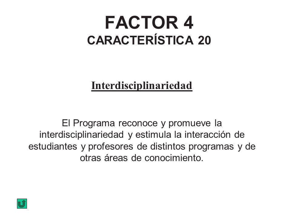 FACTOR 4 CARACTERÍSTICA 20 Interdisciplinariedad El Programa reconoce y promueve la interdisciplinariedad y estimula la interacción de estudiantes y p