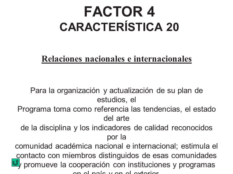 FACTOR 4 CARACTERÍSTICA 20 Relaciones nacionales e internacionales Para la organización y actualización de su plan de estudios, el Programa toma como