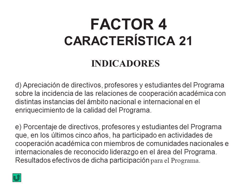 FACTOR 4 CARACTERÍSTICA 21 INDICADORES d) Apreciación de directivos, profesores y estudiantes del Programa sobre la incidencia de las relaciones de co