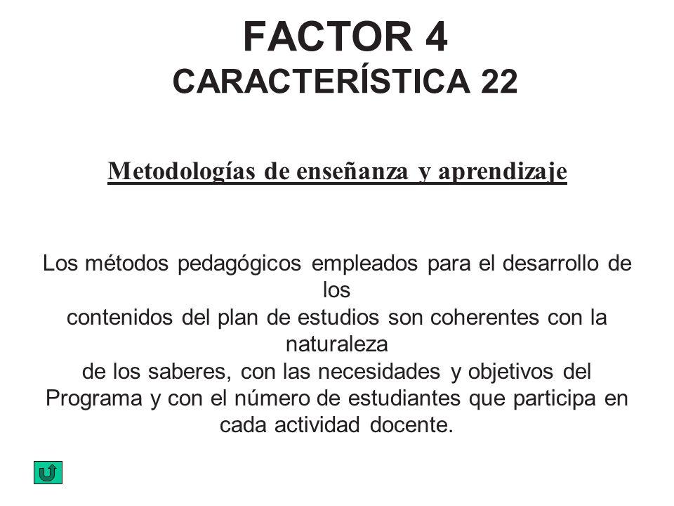 FACTOR 4 CARACTERÍSTICA 22 Metodologías de enseñanza y aprendizaje Los métodos pedagógicos empleados para el desarrollo de los contenidos del plan de