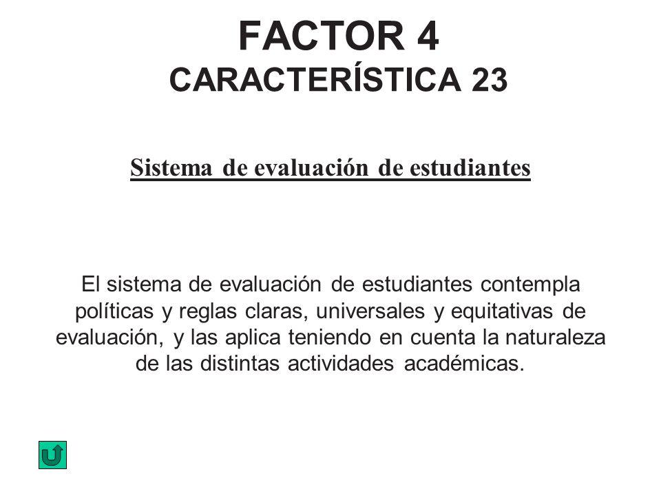 FACTOR 4 CARACTERÍSTICA 23 Sistema de evaluación de estudiantes El sistema de evaluación de estudiantes contempla políticas y reglas claras, universal