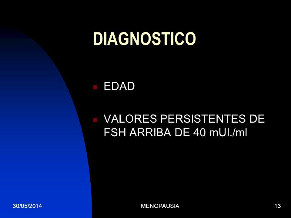 30/05/2014MENOPAUSIA13 DIAGNOSTICO EDAD VALORES PERSISTENTES DE FSH ARRIBA DE 40 mUI./ml