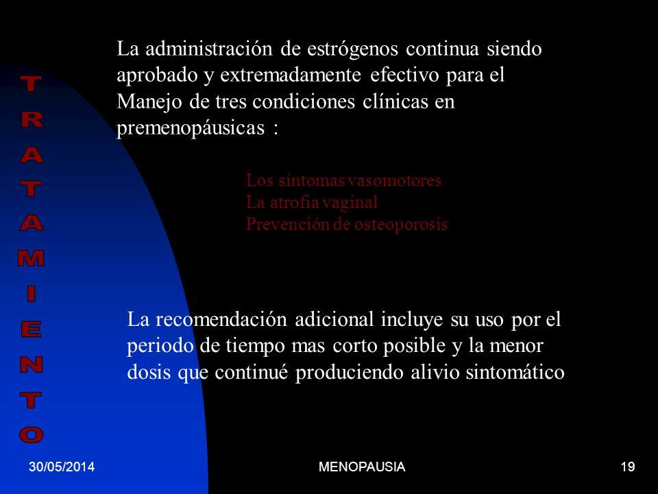 30/05/2014MENOPAUSIA19 La administración de estrógenos continua siendo aprobado y extremadamente efectivo para el Manejo de tres condiciones clínicas