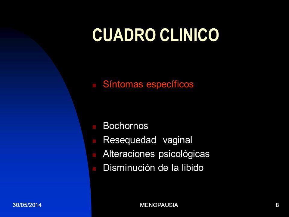 30/05/2014MENOPAUSIA8 CUADRO CLINICO Síntomas específicos Bochornos Resequedad vaginal Alteraciones psicológicas Disminución de la libido