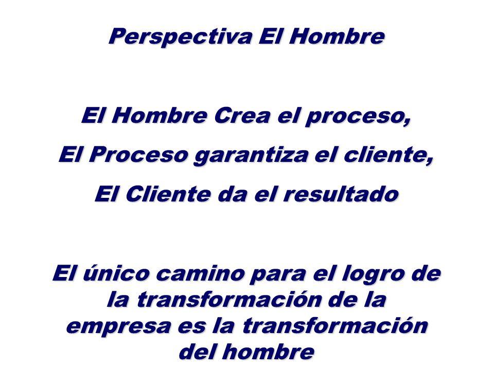 Perspectiva El Hombre El Hombre Crea el proceso, El Proceso garantiza el cliente, El Cliente da el resultado El único camino para el logro de la trans