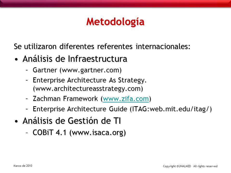 Copyright ©UNALMED All rights reserved Marzo de 2010 Metodología Se utilizaron diferentes referentes internacionales: Análisis de InfraestructuraAnáli