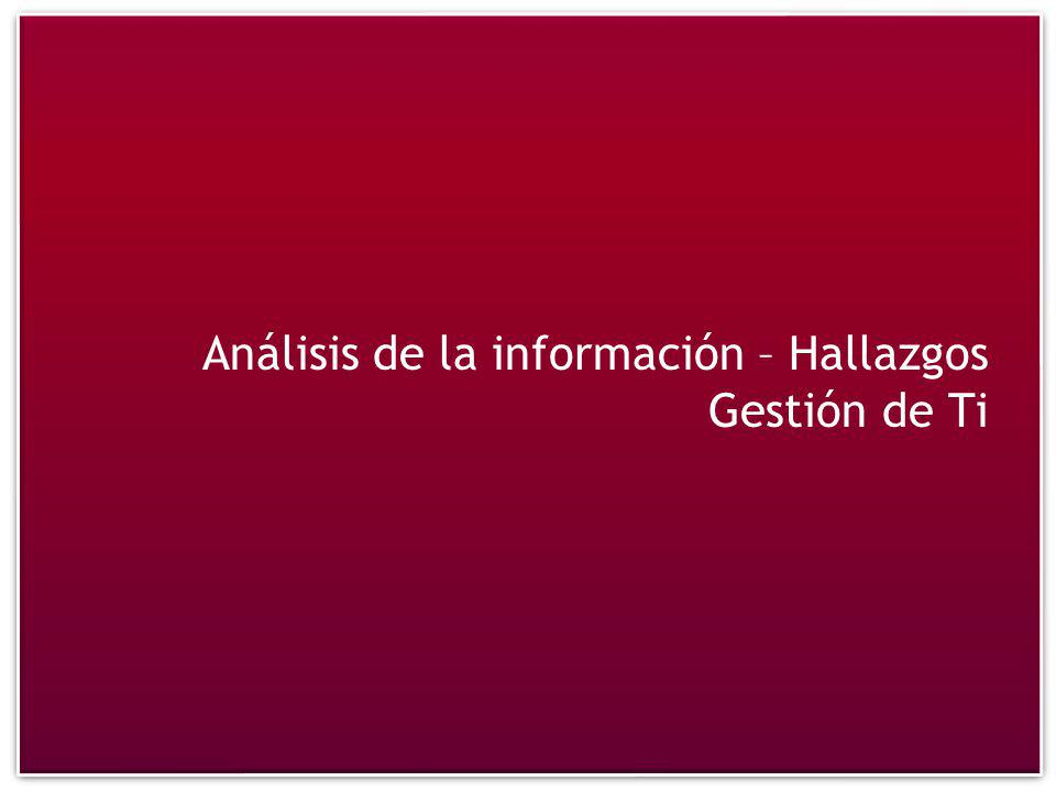Análisis de la información – Hallazgos Gestión de Ti