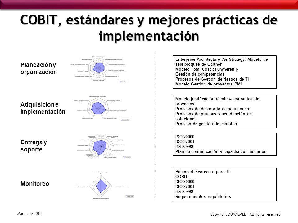 Copyright ©UNALMED All rights reserved Marzo de 2010 COBIT, estándares y mejores prácticas de implementación Planeación y organización Adquisición e i