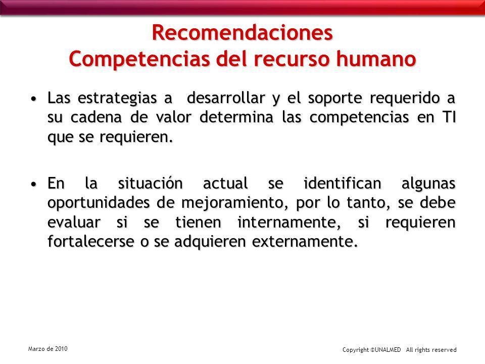 Copyright ©UNALMED All rights reserved Marzo de 2010 Recomendaciones Competencias del recurso humano Las estrategias a desarrollar y el soporte requer