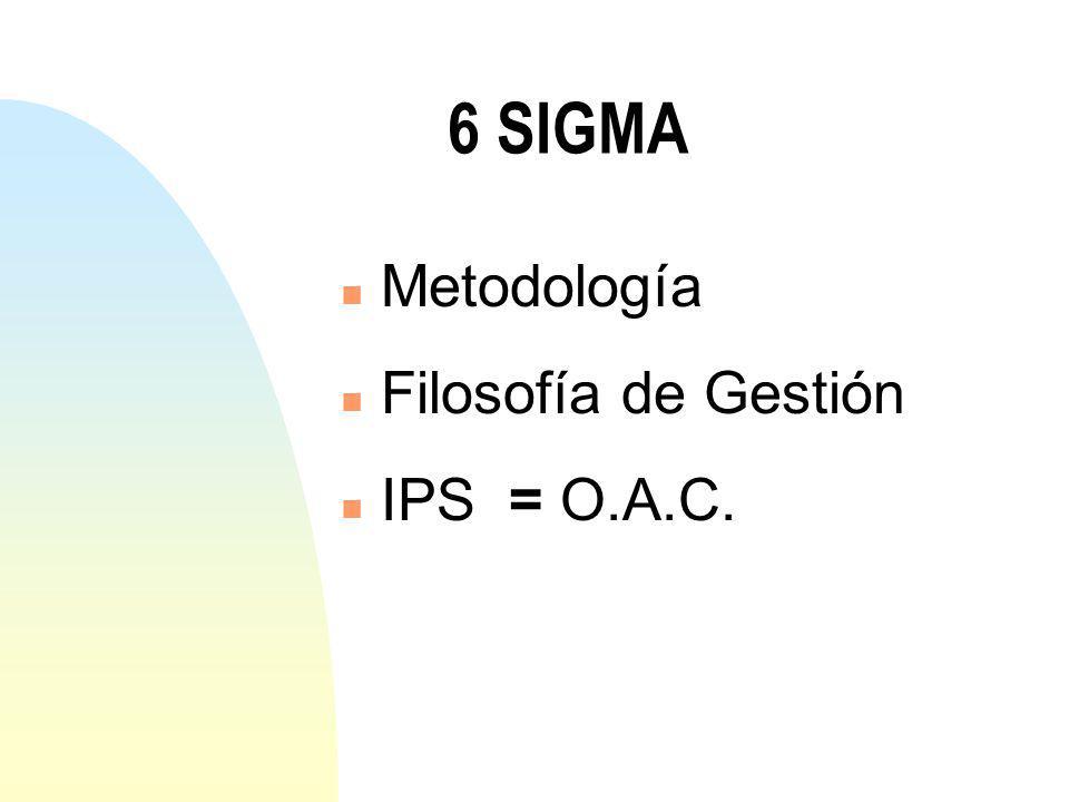 n Metodología n Filosofía de Gestión n IPS = O.A.C. 6 SIGMA