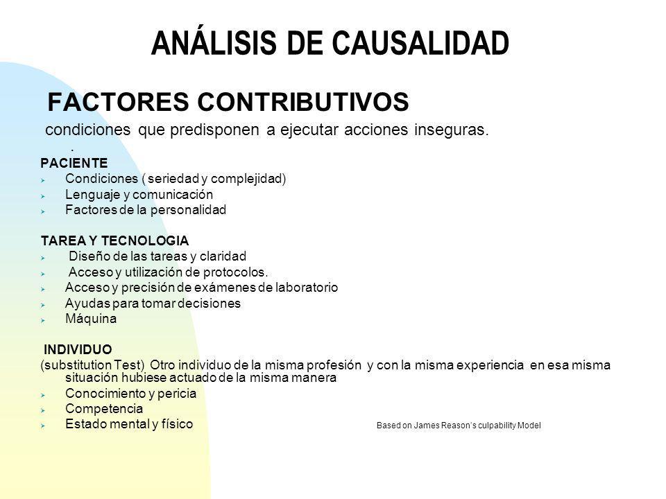 ANÁLISIS DE CAUSALIDAD FACTORES CONTRIBUTIVOS condiciones que predisponen a ejecutar acciones inseguras.. PACIENTE Condiciones ( seriedad y complejida
