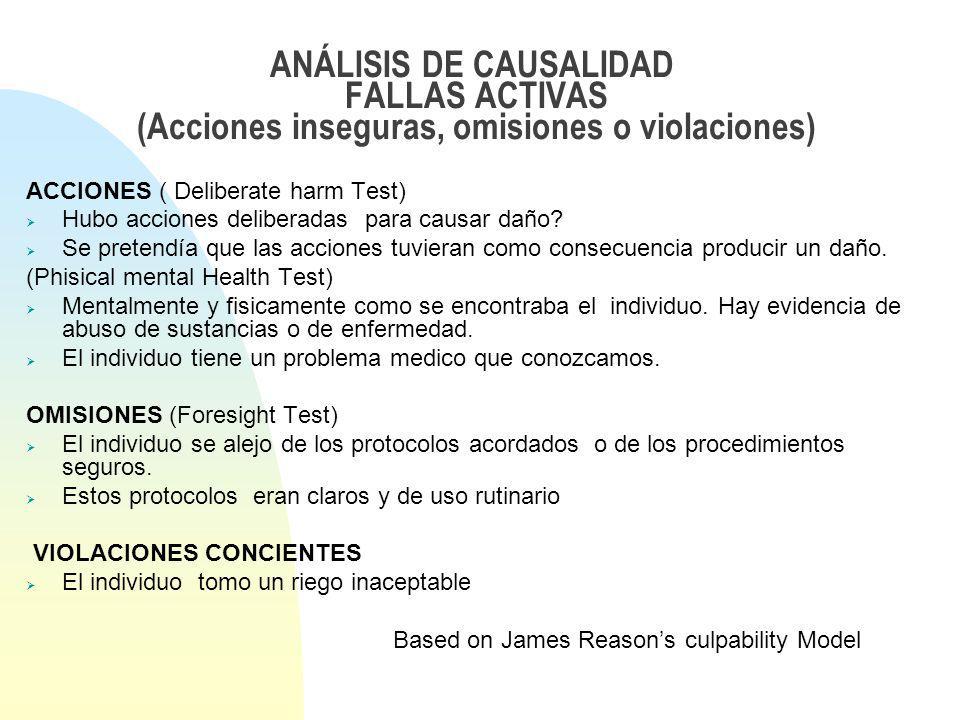 ANÁLISIS DE CAUSALIDAD FALLAS ACTIVAS (Acciones inseguras, omisiones o violaciones) ACCIONES ( Deliberate harm Test) Hubo acciones deliberadas para ca