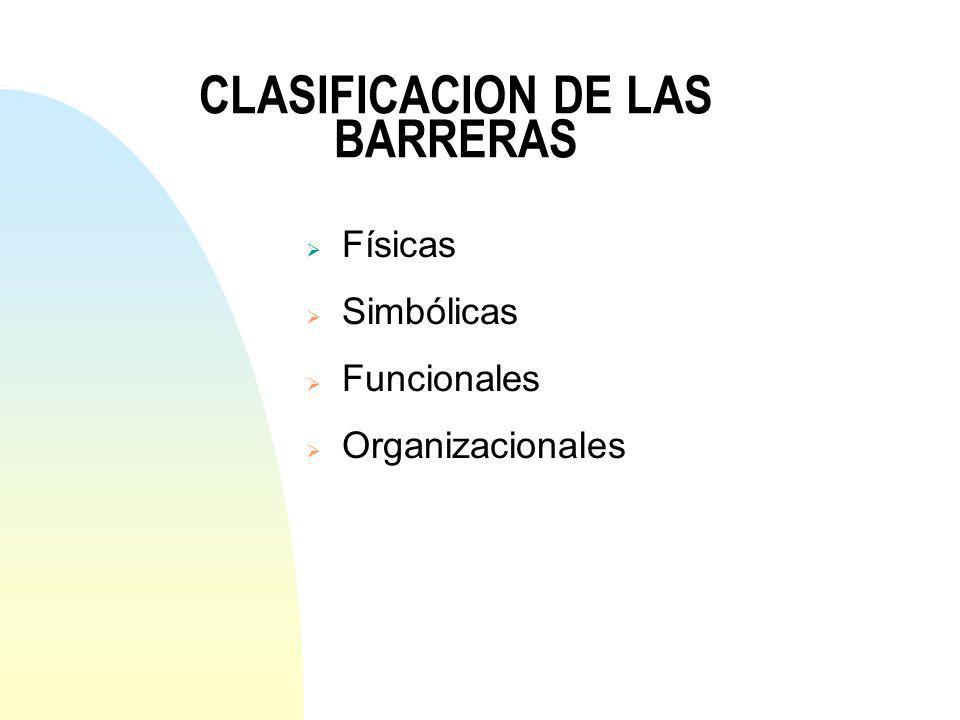 CLASIFICACION DE LAS BARRERAS Físicas Simbólicas Funcionales Organizacionales
