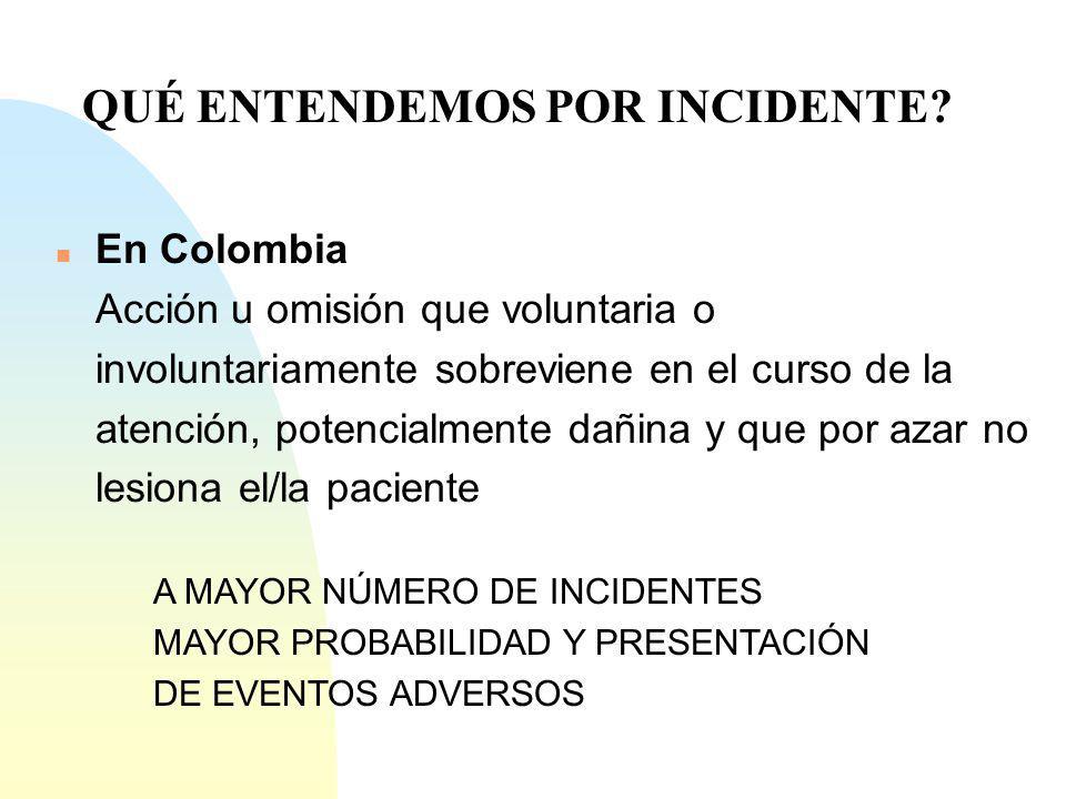 n En Colombia Acción u omisión que voluntaria o involuntariamente sobreviene en el curso de la atención, potencialmente dañina y que por azar no lesio