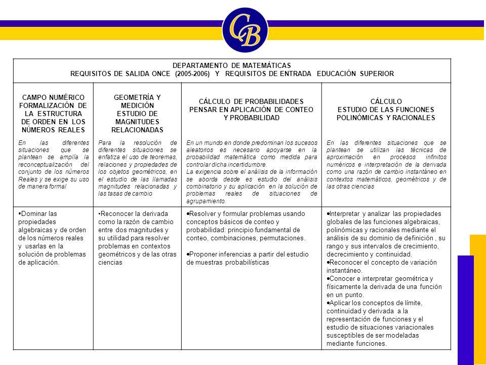 DEPARTAMENTO DE MATEMÁTICAS REQUISITOS DE SALIDA ONCE (2005-2006) Y REQUISITOS DE ENTRADA EDUCACIÓN SUPERIOR CAMPO NUMÉRICO FORMALIZACIÓN DE LA ESTRUC