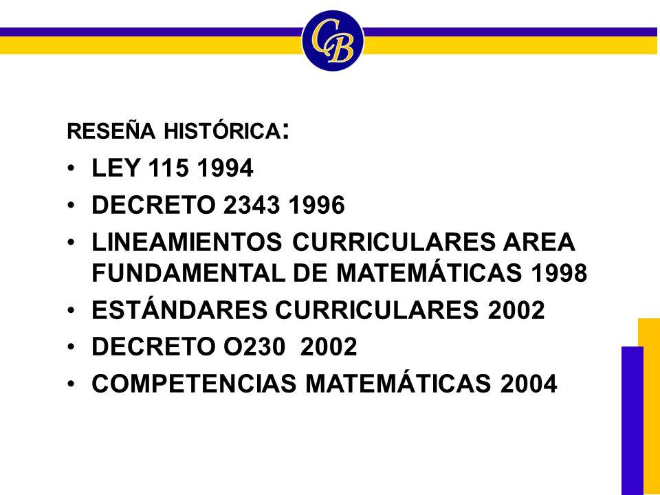 RESEÑA HISTÓRICA : LEY 115 1994 DECRETO 2343 1996 LINEAMIENTOS CURRICULARES AREA FUNDAMENTAL DE MATEMÁTICAS 1998 ESTÁNDARES CURRICULARES 2002 DECRETO