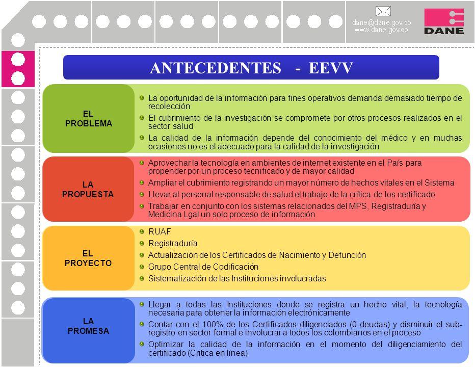 ANTECEDENTES - EEVV Aprovechar la tecnología en ambientes de internet existente en el País para propender por un proceso tecnificado y de mayor calida