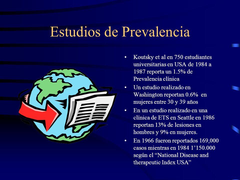Prevalencia del VPH en hombres y mujeres entre 15 a 49 años 1994 USA 1,4 millones con lesión genital 5 Millones detectado por Colposcopía 14 millones detectado por pruebas de ADN 81 millón con anticuerpos + para VPH 34 Millones sin infección Tomado de The American Journal of Medicine Mayo 5, 1997 Volume 102