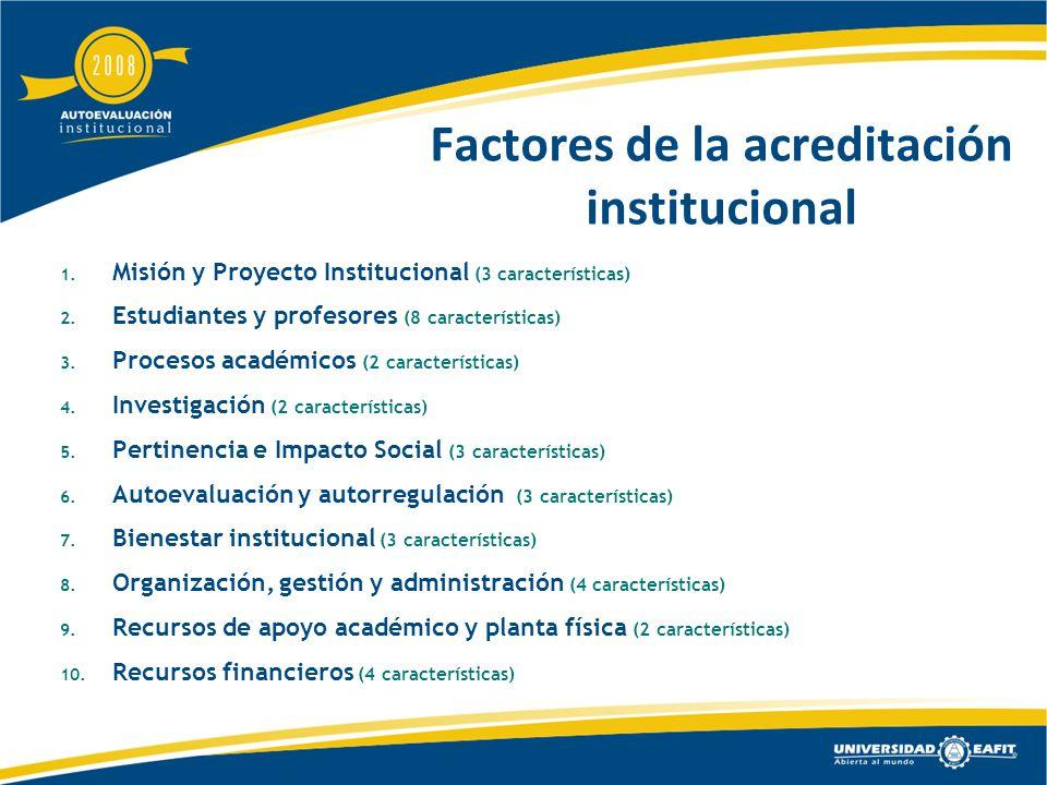 Factores de la acreditación institucional 1. Misión y Proyecto Institucional (3 características) 2.