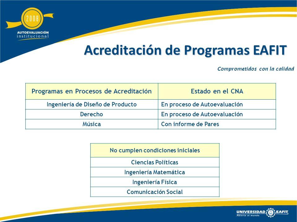 Programas en Procesos de AcreditaciónEstado en el CNA Ingeniería de Diseño de ProductoEn proceso de Autoevaluación DerechoEn proceso de Autoevaluación MúsicaCon informe de Pares No cumplen condiciones iniciales Ciencias Políticas Ingeniería Matemática Ingeniería Física Comunicación Social Comprometidos con la calidad Acreditación de Programas EAFIT