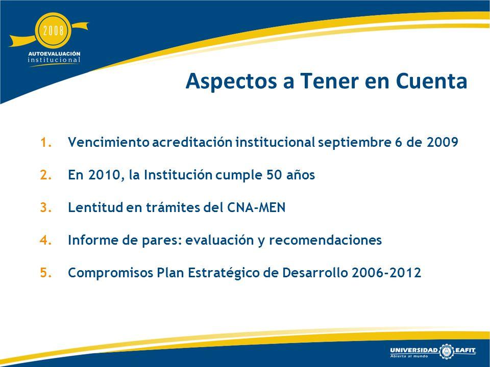 Aspectos a Tener en Cuenta 1.Vencimiento acreditación institucional septiembre 6 de 2009 2.En 2010, la Institución cumple 50 años 3.Lentitud en trámites del CNA-MEN 4.Informe de pares: evaluación y recomendaciones 5.Compromisos Plan Estratégico de Desarrollo 2006-2012