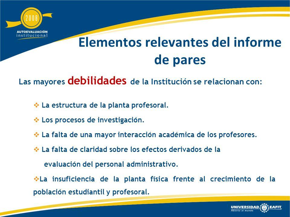 Elementos relevantes del informe de pares Las mayores debilidades de la Institución se relacionan con: La estructura de la planta profesoral.